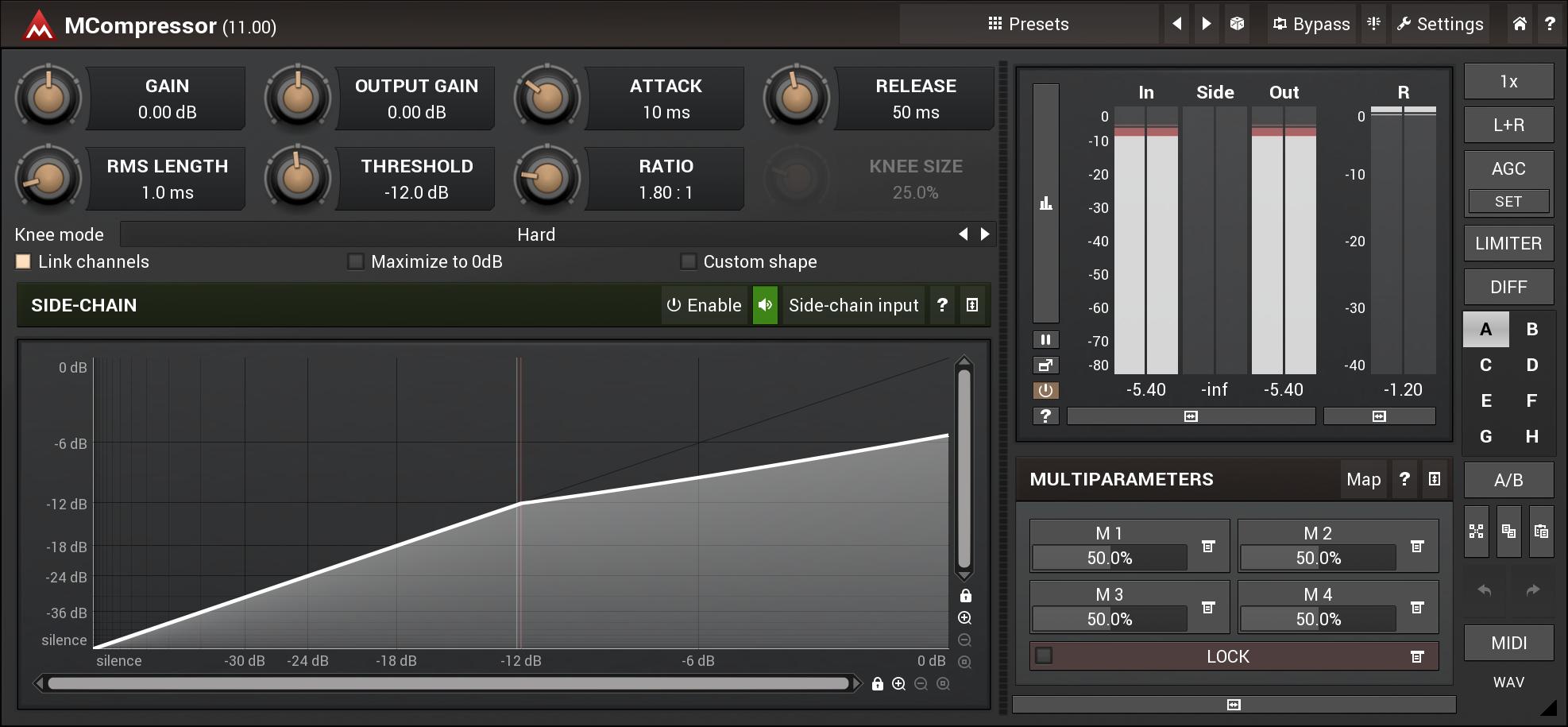 Free Plugins For Sound Design – MIDIssonance