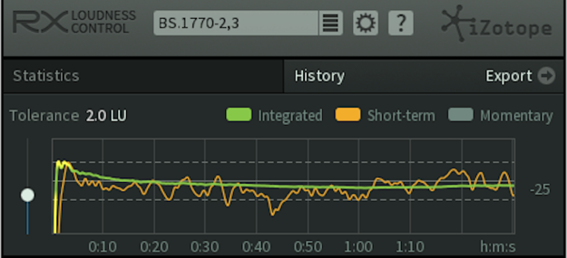 RX Loudness Control