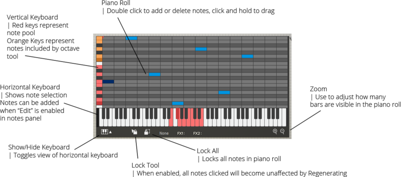 Content Piano Roll