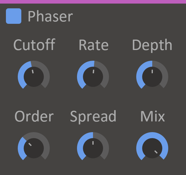 Content Phaser Screenshot